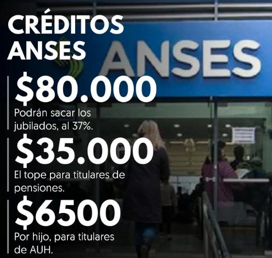 aumento del nuevo préstamo Anses